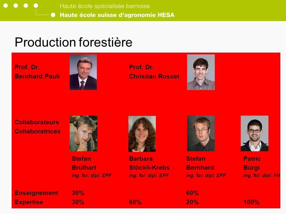 Production forestière Prof.Dr.