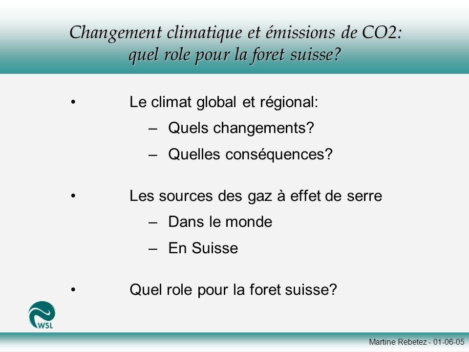 Martine Rebetez - 01-06-05 Changement climatique et émissions de CO2: quel role pour la foret suisse.