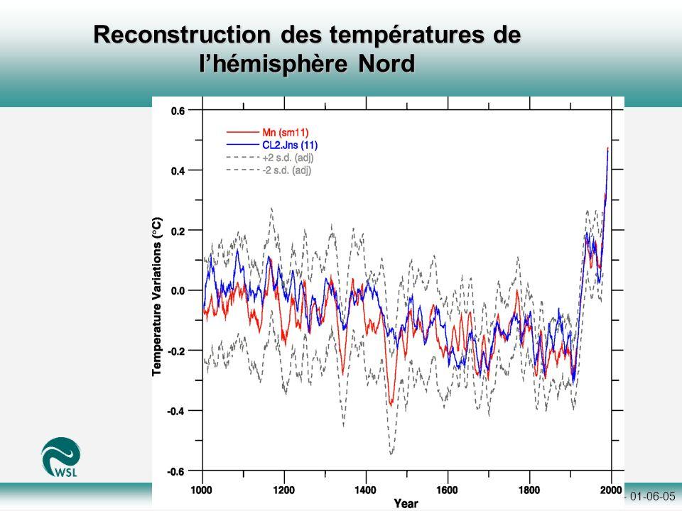 Martine Rebetez - 01-06-05 Reconstruction des températures de lhémisphère Nord