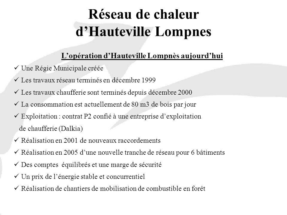 Lopération dHauteville Lompnès aujourdhui Une Régie Municipale créée Les travaux réseau terminés en décembre 1999 Les travaux chaufferie sont terminés