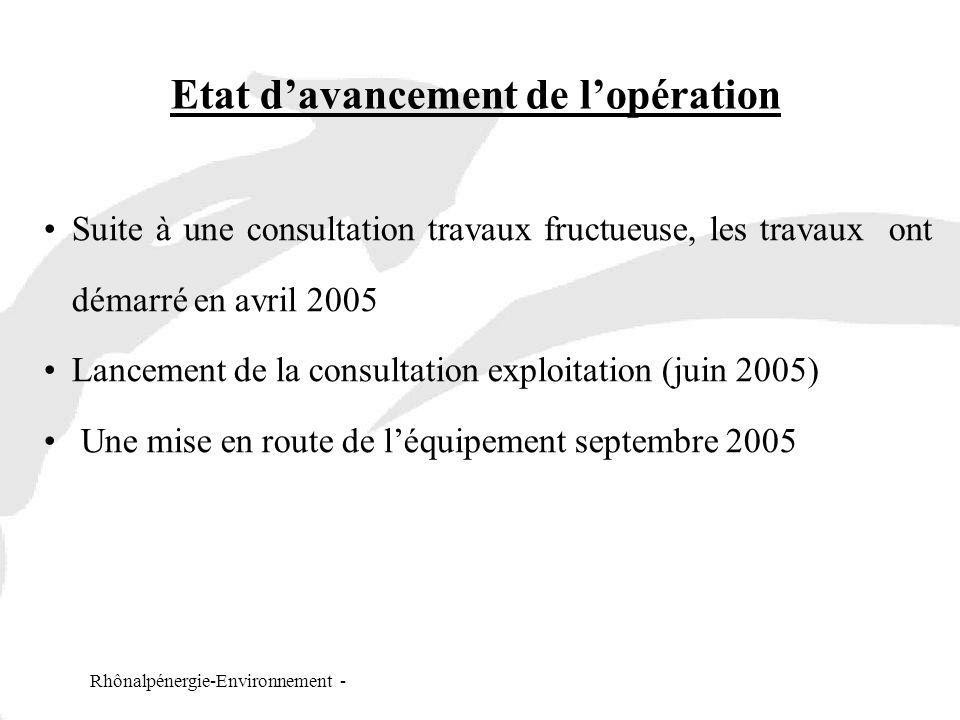 Rhônalpénergie-Environnement - Suite à une consultation travaux fructueuse, les travaux ont démarré en avril 2005 Lancement de la consultation exploit