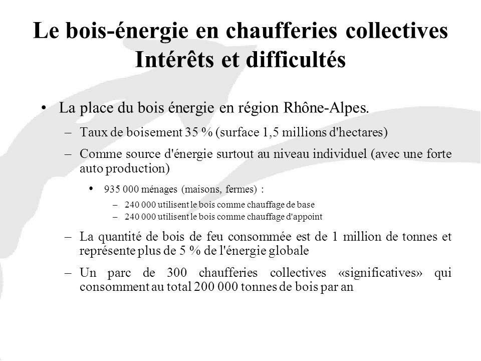 La place du bois énergie en région Rhône-Alpes. –Taux de boisement 35 % (surface 1,5 millions d'hectares) –Comme source d'énergie surtout au niveau in