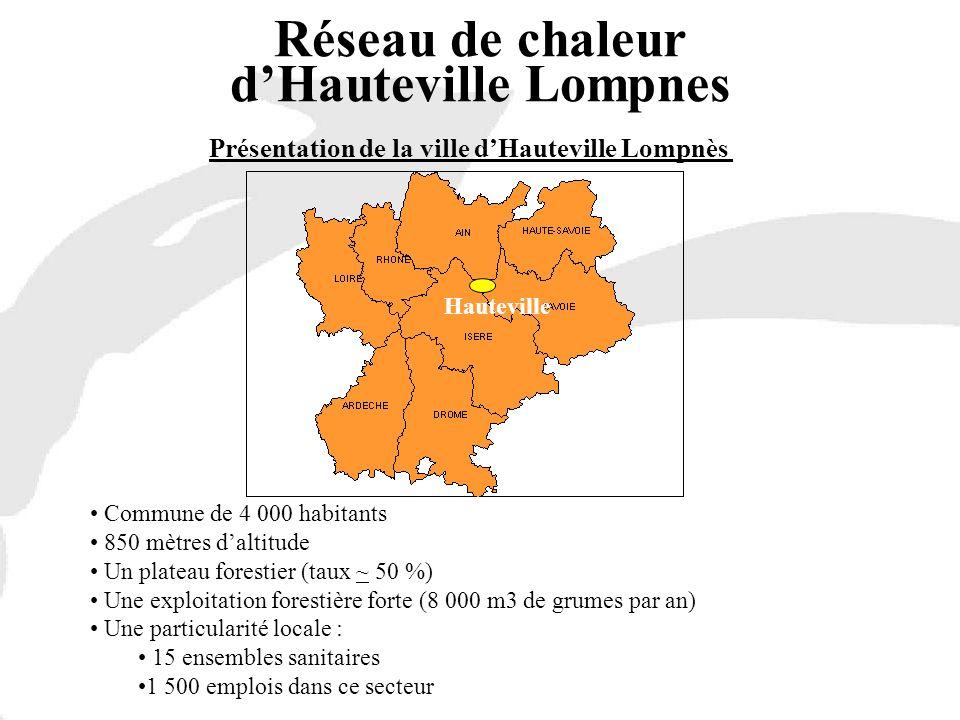 Réseau de chaleur dHauteville Lompnes Hauteville Présentation de la ville dHauteville Lompnès Commune de 4 000 habitants 850 mètres daltitude Un plate