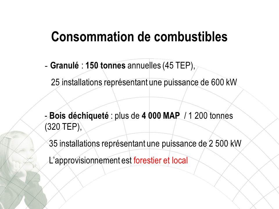 Consommation de combustibles - Granulé : 150 tonnes annuelles (45 TEP), 25 installations représentant une puissance de 600 kW - Bois déchiqueté : plus de 4 000 MAP / 1 200 tonnes (320 TEP), 35 installations représentant une puissance de 2 500 kW Lapprovisionnement est forestier et local