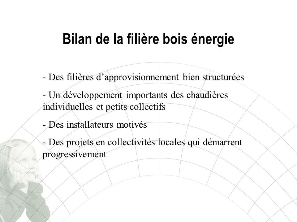Bilan de la filière bois énergie - Des filières dapprovisionnement bien structurées - Un développement importants des chaudières individuelles et petits collectifs - Des installateurs motivés - Des projets en collectivités locales qui démarrent progressivement