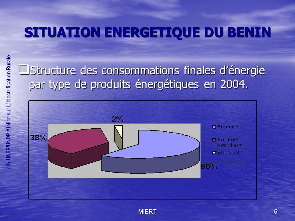MIERT5 SITUATION ENERGETIQUE DU BENIN Structure des consommations finales dénergie par type de produits énergétiques en 2004.
