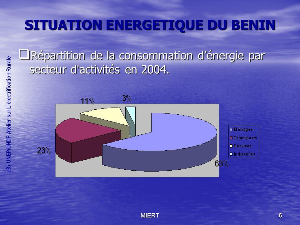 MIERT6 SITUATION ENERGETIQUE DU BENIN Répartition de la consommation dénergie par secteur d activités en 2004.