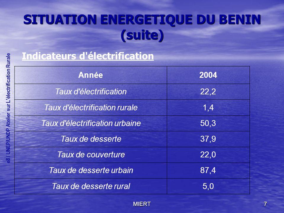MIERT7 SITUATION ENERGETIQUE DU BENIN (suite) Année2004 Taux d électrification22,2 Taux d électrification rurale1,4 Taux d électrification urbaine50,3 Taux de desserte37,9 Taux de couverture22,0 Taux de desserte urbain87,4 Taux de desserte rural5,0 Indicateurs d électrification e8 / UNEP/UNDP Atelier sur L électrification Rurale