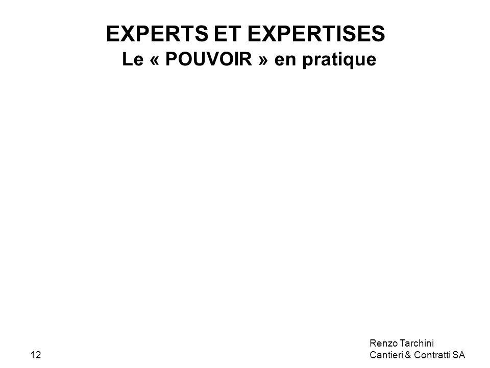 Renzo Tarchini Cantieri & Contratti SA12 EXPERTS ET EXPERTISES Le « POUVOIR » en pratique