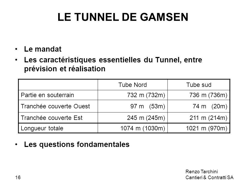 Renzo Tarchini Cantieri & Contratti SA16 LE TUNNEL DE GAMSEN Le mandat Les caractéristiques essentielles du Tunnel, entre prévision et réalisation Les questions fondamentales Tube NordTube sud Partie en souterrain732 m (732m)736 m (736m) Tranchée couverte Ouest97 m (53m)74 m (20m) Tranchée couverte Est245 m (245m)211 m (214m) Longueur totale1074 m (1030m)1021 m (970m)