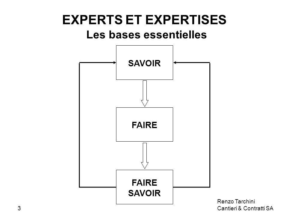 Renzo Tarchini Cantieri & Contratti SA24 CONSIDERATIONS FINALES SAVOIR, VOULOIR et POUVOIR ne caractérisent pas seulement le domaine des Experts.