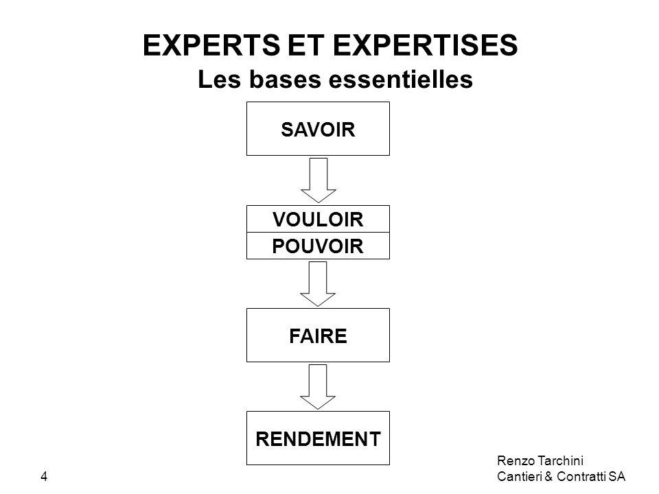 Renzo Tarchini Cantieri & Contratti SA15 EXPERTS ET EXPERTISES Le choix de lExpert il y a du « SAVOIR » il y a du « VOULOIR » il y a eu du « POUVOIR » on a vu « BIEN », « LOIN », « VITE ».