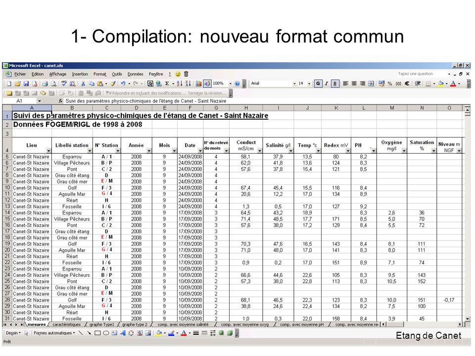 1- Compilation: nouveau format commun Etang de Canet
