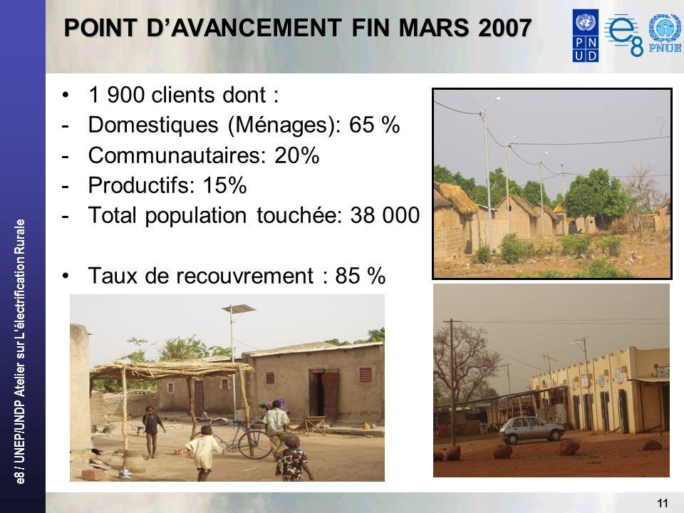 e8 / UNEP/UNDP Atelier sur L'électrification Rurale 11 POINT DAVANCEMENT FIN MARS 2007 1 900 clients dont : -Domestiques (Ménages): 65 % -Communautair