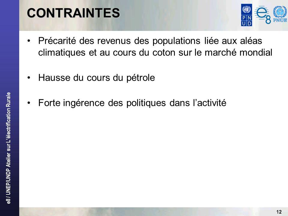 e8 / UNEP/UNDP Atelier sur L'électrification Rurale CONTRAINTES Précarité des revenus des populations liée aux aléas climatiques et au cours du coton