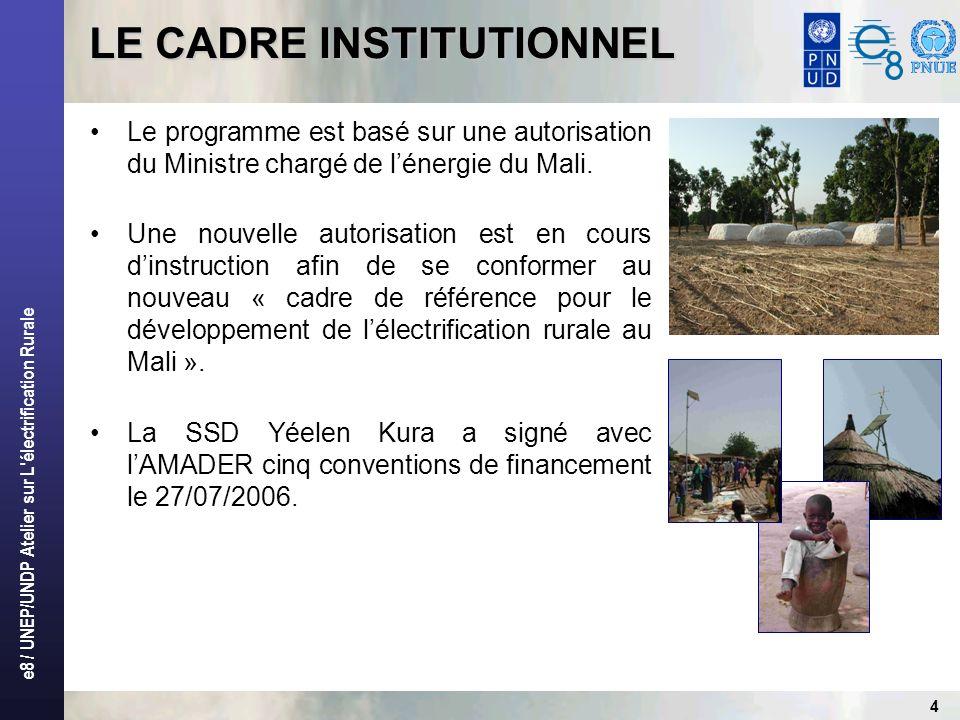 e8 / UNEP/UNDP Atelier sur L'électrification Rurale 4 LE CADRE INSTITUTIONNEL Le programme est basé sur une autorisation du Ministre chargé de lénergi