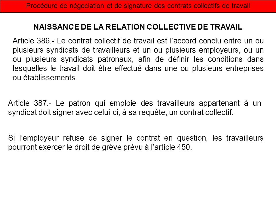 Procédure de négociation et de signature des contrats collectifs de travail NAISSANCE DE LA RELATION COLLECTIVE DE TRAVAIL Article 386.- Le contrat co