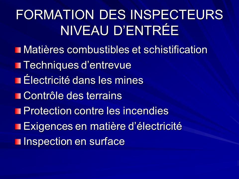FORMATION DES INSPECTEURS NIVEAU DENTRÉE Longues tailles Ventilation Détecteurs de gaz Roulage souterrain Soutènement de toit Fonçage de puits et de fendues Extraction