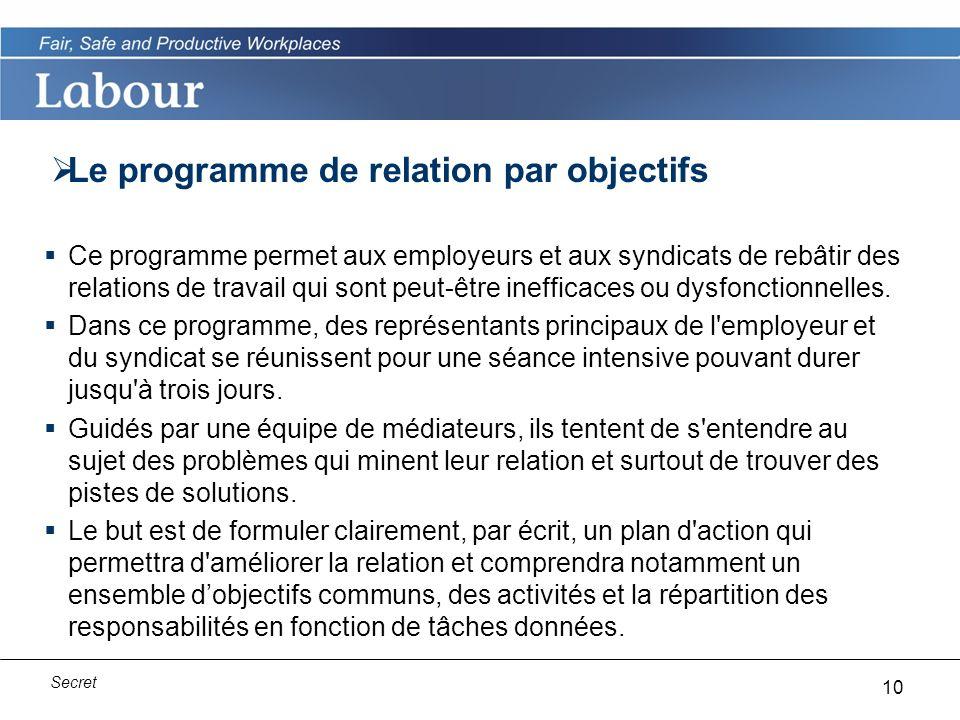 10 Secret Le programme de relation par objectifs Ce programme permet aux employeurs et aux syndicats de rebâtir des relations de travail qui sont peut-être inefficaces ou dysfonctionnelles.