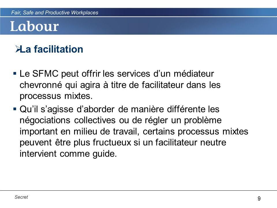 9 Secret La facilitation Le SFMC peut offrir les services dun médiateur chevronné qui agira à titre de facilitateur dans les processus mixtes.