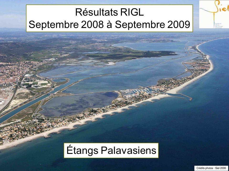 Étangs Palavasiens Résultats RIGL Septembre 2008 à Septembre 2009