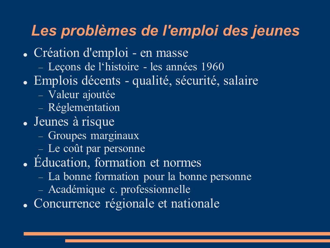 Les problèmes de l'emploi des jeunes Création d'emploi - en masse Leçons de lhistoire - les années 1960 Emplois décents - qualité, sécurité, salaire V