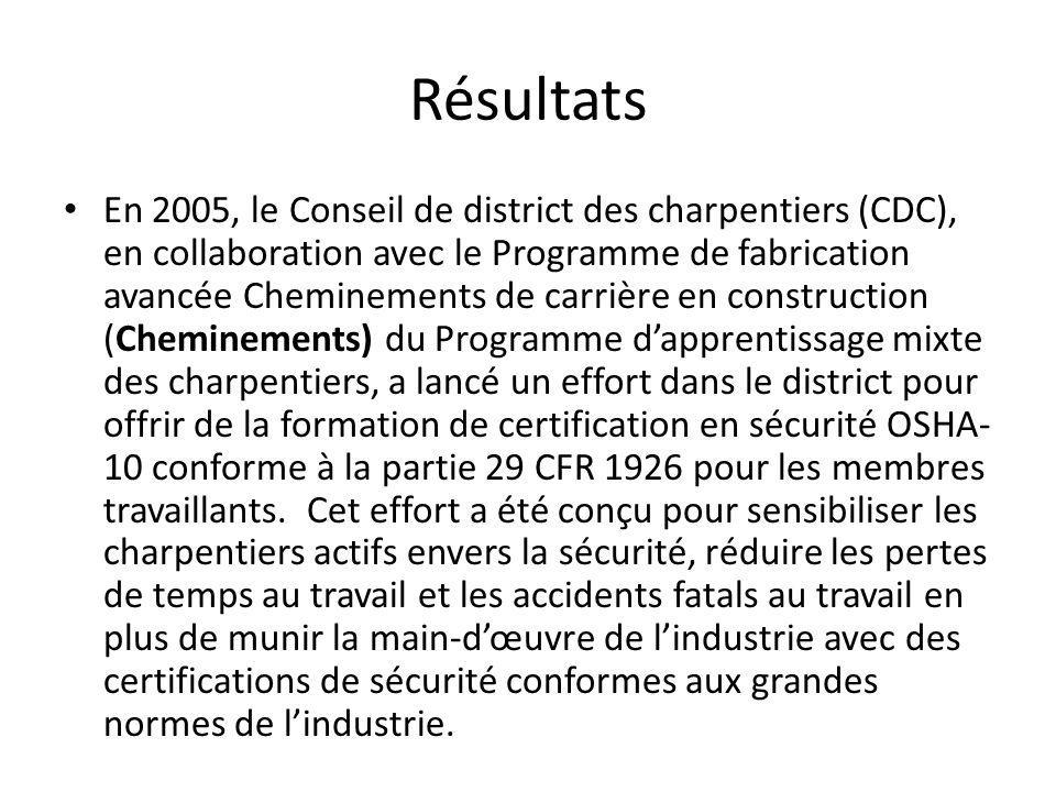 Résultats En 2005, le Conseil de district des charpentiers (CDC), en collaboration avec le Programme de fabrication avancée Cheminements de carrière en construction (Cheminements) du Programme dapprentissage mixte des charpentiers, a lancé un effort dans le district pour offrir de la formation de certification en sécurité OSHA- 10 conforme à la partie 29 CFR 1926 pour les membres travaillants.