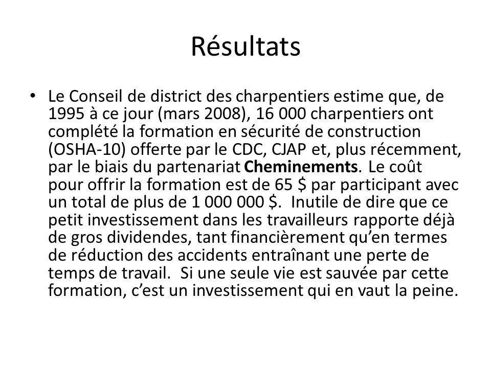 Résultats Le Conseil de district des charpentiers estime que, de 1995 à ce jour (mars 2008), 16 000 charpentiers ont complété la formation en sécurité de construction (OSHA-10) offerte par le CDC, CJAP et, plus récemment, par le biais du partenariat Cheminements.