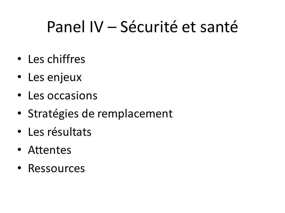 Panel IV – Sécurité et santé Les chiffres Les enjeux Les occasions Stratégies de remplacement Les résultats Attentes Ressources