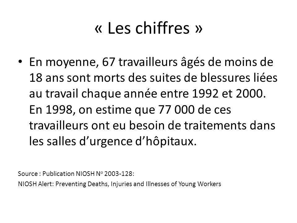 « Les chiffres » En moyenne, 67 travailleurs âgés de moins de 18 ans sont morts des suites de blessures liées au travail chaque année entre 1992 et 2000.