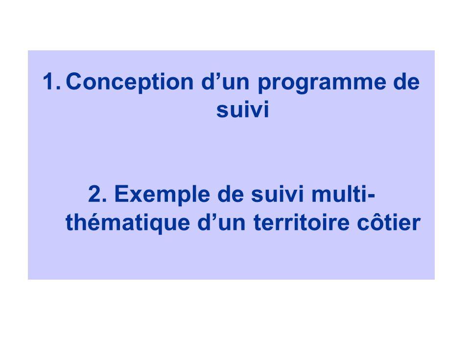 1.Conception dun programme de suivi 2. Exemple de suivi multi- thématique dun territoire côtier