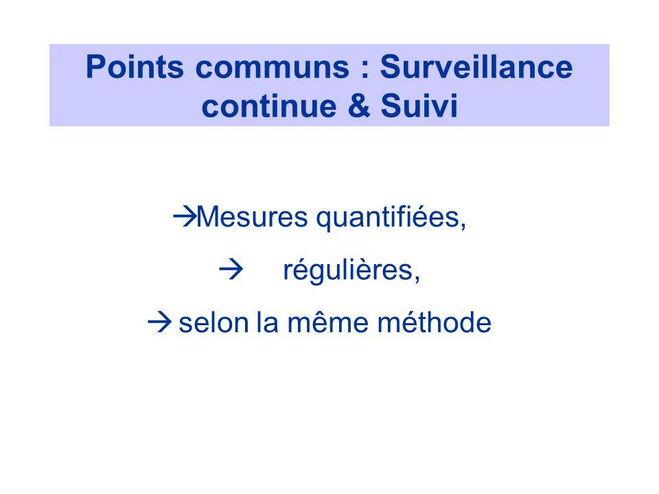 Points communs : Surveillance continue & Suivi Mesures quantifiées, régulières, selon la même méthode