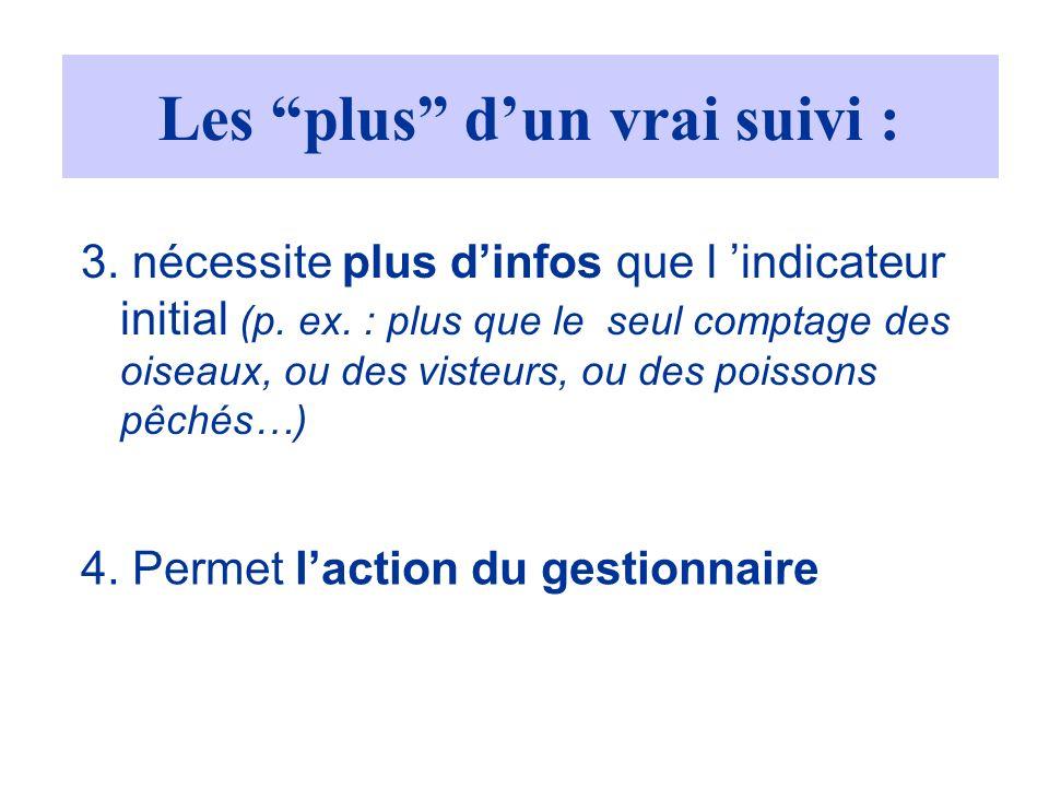 3. nécessite plus dinfos que l indicateur initial (p.