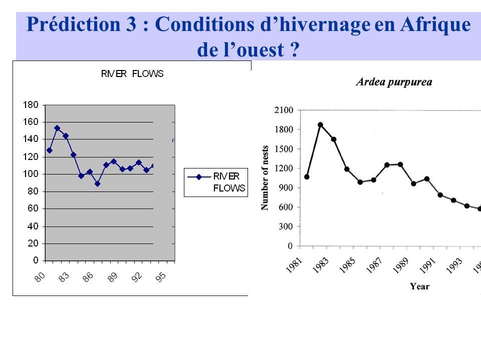 Prédiction 3 : Conditions dhivernage en Afrique de louest ?