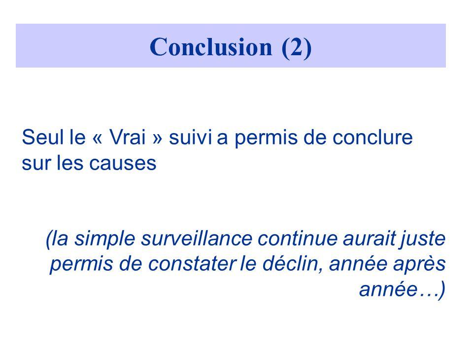 Seul le « Vrai » suivi a permis de conclure sur les causes (la simple surveillance continue aurait juste permis de constater le déclin, année après année…) Conclusion (2)