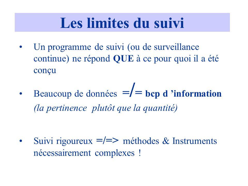 Un programme de suivi (ou de surveillance continue) ne répond QUE à ce pour quoi il a été conçu Les limites du suivi Suivi rigoureux =/=> méthodes & Instruments nécessairement complexes .