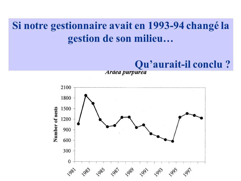 Avant que nos gestionnaires naient pu intervenir… Si notre gestionnaire avait en 1993-94 changé la gestion de son milieu… Quaurait-il conclu ?