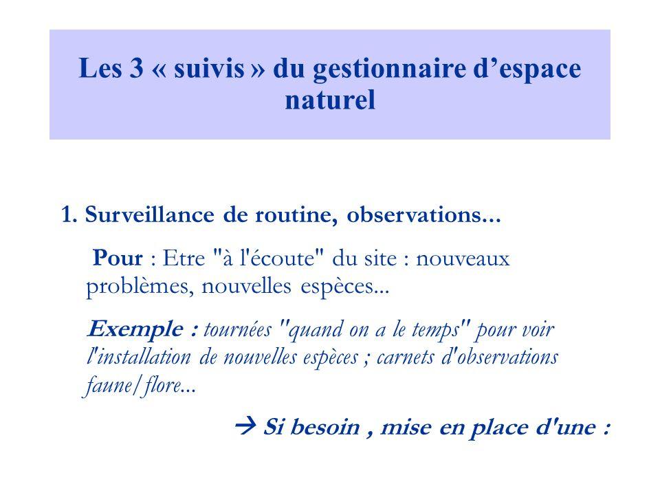 Les 3 « suivis » du gestionnaire despace naturel 1. Surveillance de routine, observations... Pour : Etre