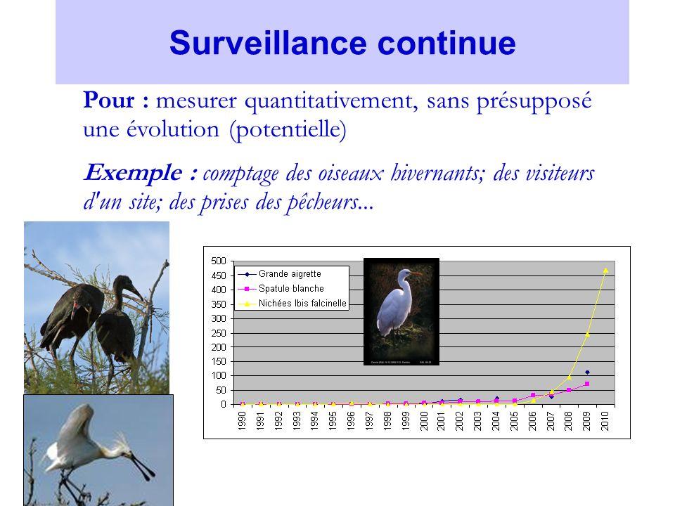 Surveillance continue Pour : mesurer quantitativement, sans présupposé une évolution (potentielle) Exemple : comptage des oiseaux hivernants; des visiteurs d un site; des prises des pêcheurs...
