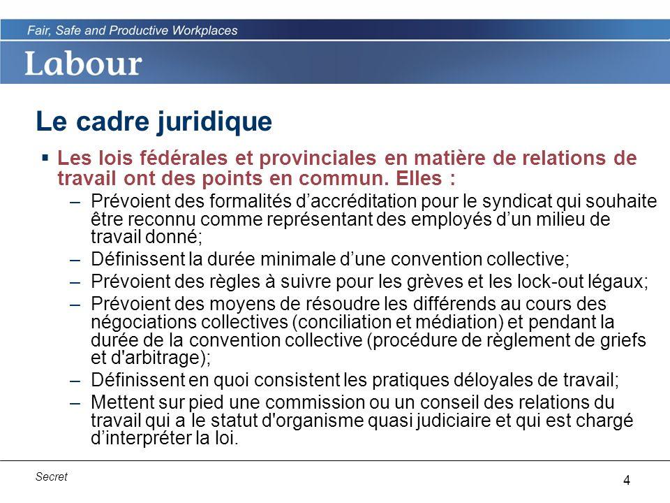 4 Secret Le cadre juridique Les lois fédérales et provinciales en matière de relations de travail ont des points en commun.