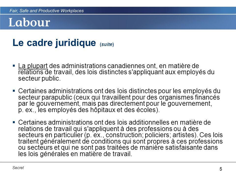 5 Secret Le cadre juridique (suite) La plupart des administrations canadiennes ont, en matière de relations de travail, des lois distinctes s appliquant aux employés du secteur public.