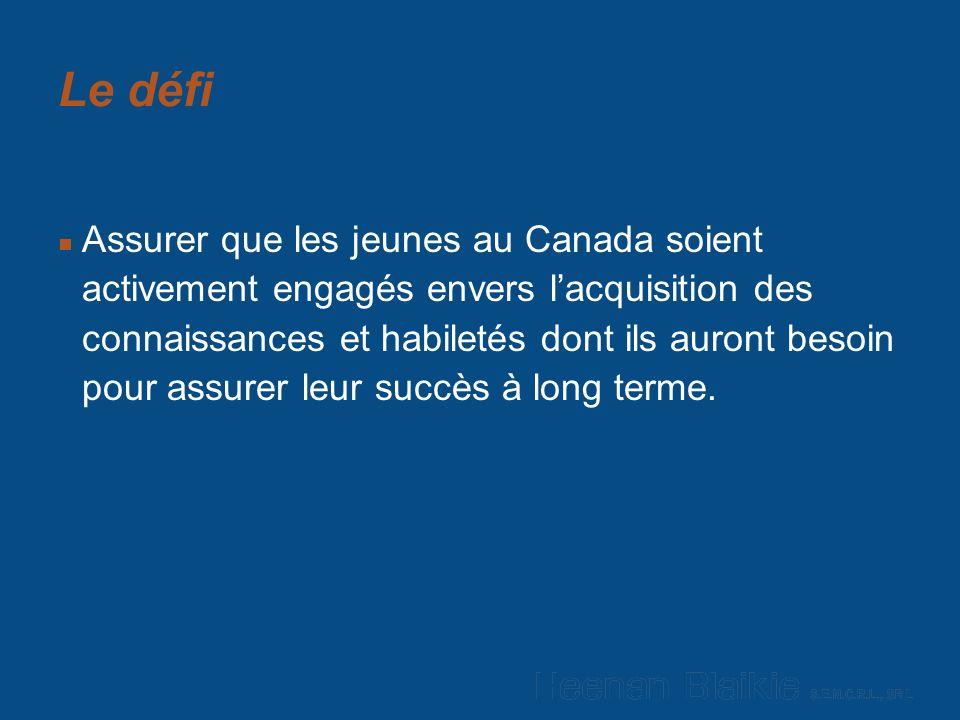 Le défi Assurer que les jeunes au Canada soient activement engagés envers lacquisition des connaissances et habiletés dont ils auront besoin pour assurer leur succès à long terme.