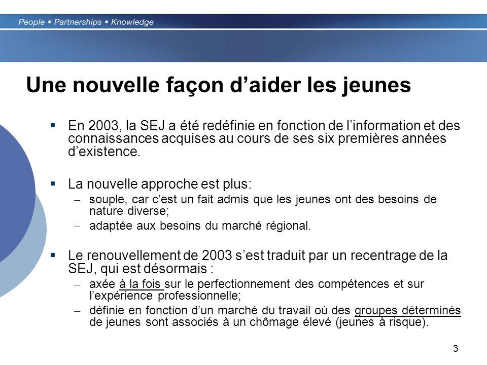 3 Une nouvelle façon daider les jeunes En 2003, la SEJ a été redéfinie en fonction de linformation et des connaissances acquises au cours de ses six premières années dexistence.