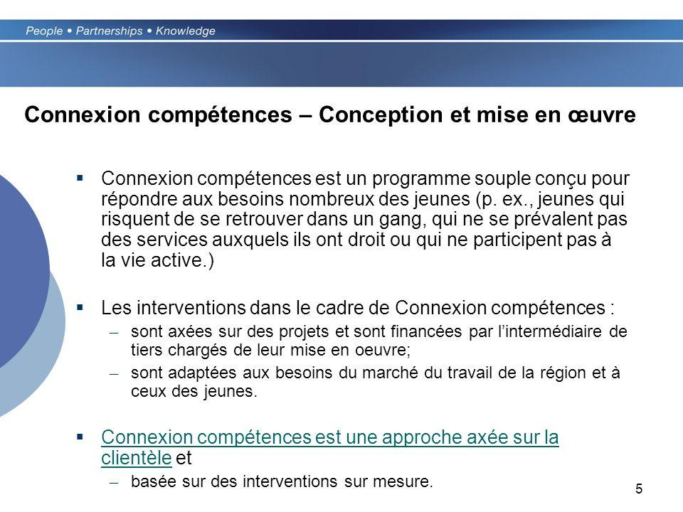 5 Connexion compétences – Conception et mise en œuvre Connexion compétences est un programme souple conçu pour répondre aux besoins nombreux des jeunes (p.