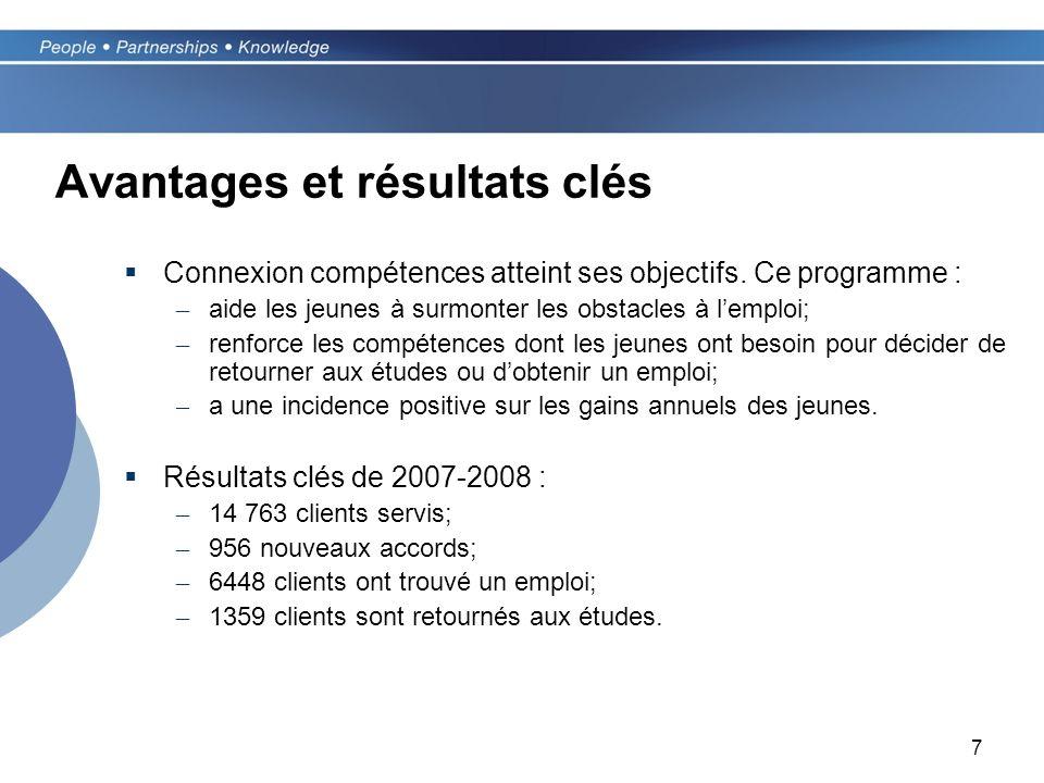 7 Avantages et résultats clés Connexion compétences atteint ses objectifs.