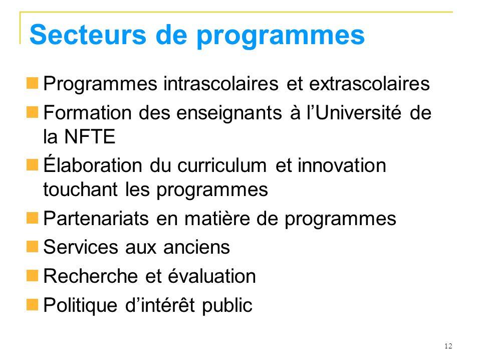 12 Secteurs de programmes Programmes intrascolaires et extrascolaires Formation des enseignants à lUniversité de la NFTE Élaboration du curriculum et