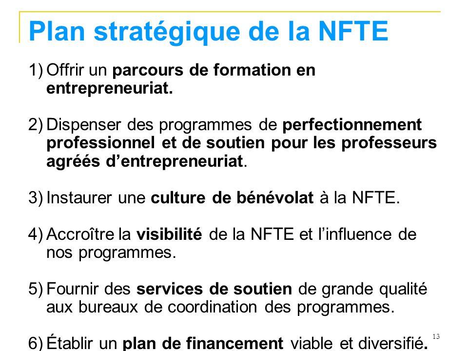 13 Plan stratégique de la NFTE 1)Offrir un parcours de formation en entrepreneuriat. 2)Dispenser des programmes de perfectionnement professionnel et d