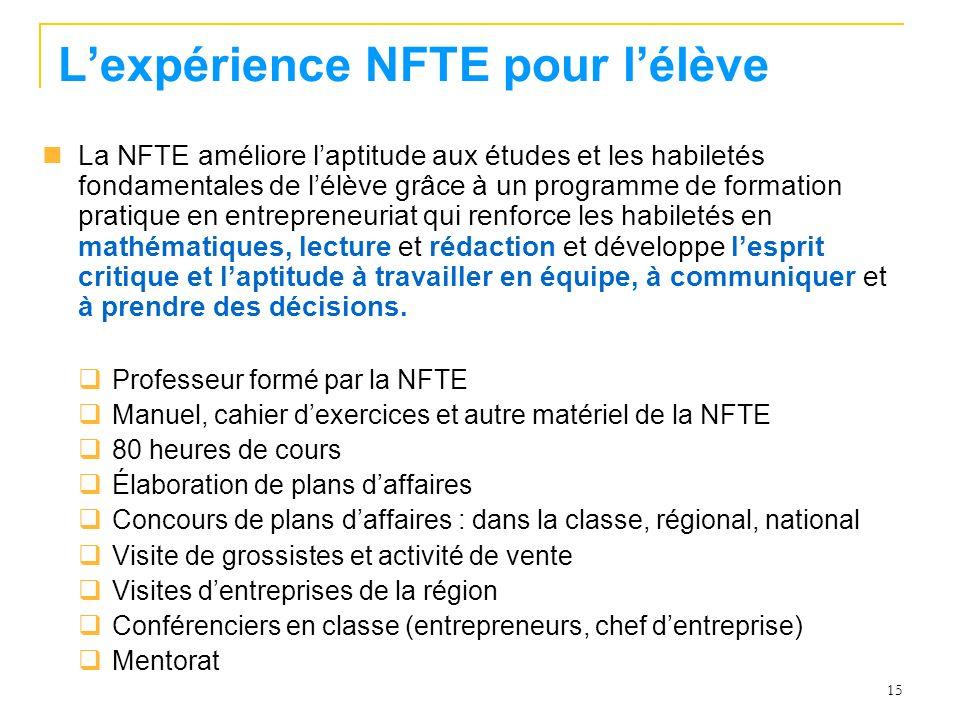 15 Lexpérience NFTE pour lélève La NFTE améliore laptitude aux études et les habiletés fondamentales de lélève grâce à un programme de formation prati