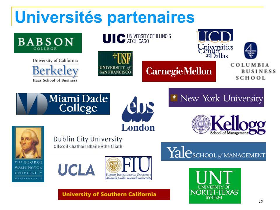19 Universités partenaires