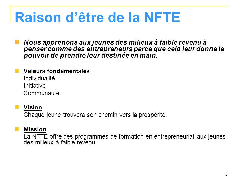 2 Raison dêtre de la NFTE Nous apprenons aux jeunes des milieux à faible revenu à penser comme des entrepreneurs parce que cela leur donne le pouvoir de prendre leur destinée en main.